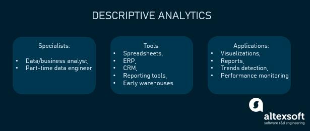 Descriptive analytics in a nutshell