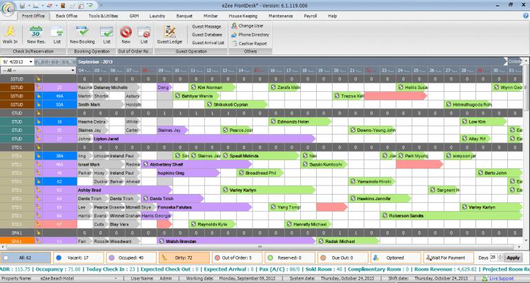 A Front Desk's calendar, Source: eZee