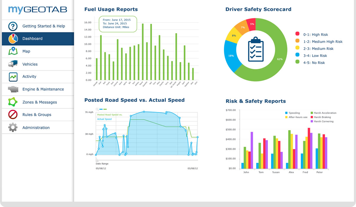 Geotab fuel management solution interface