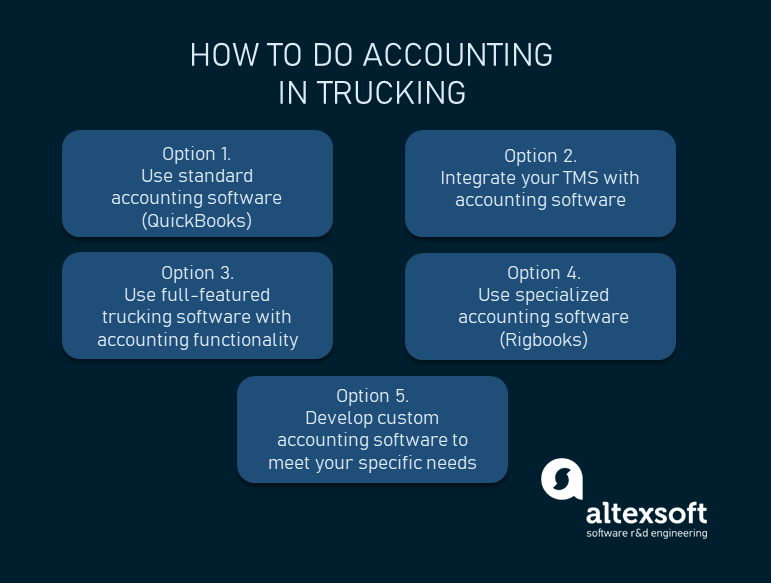 how to do accounting in trucking
