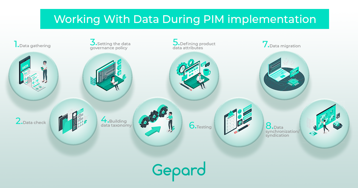 working with data pim implementation
