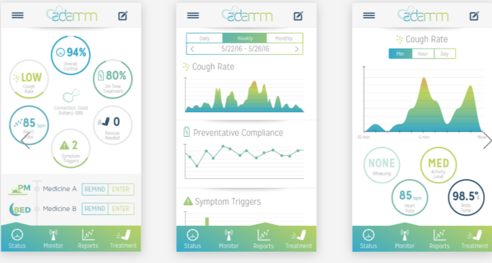 ADAMM connected app dashboards