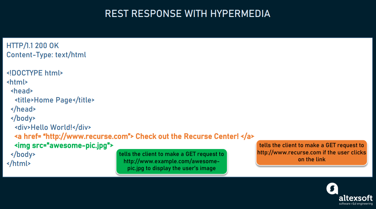 REST response structure