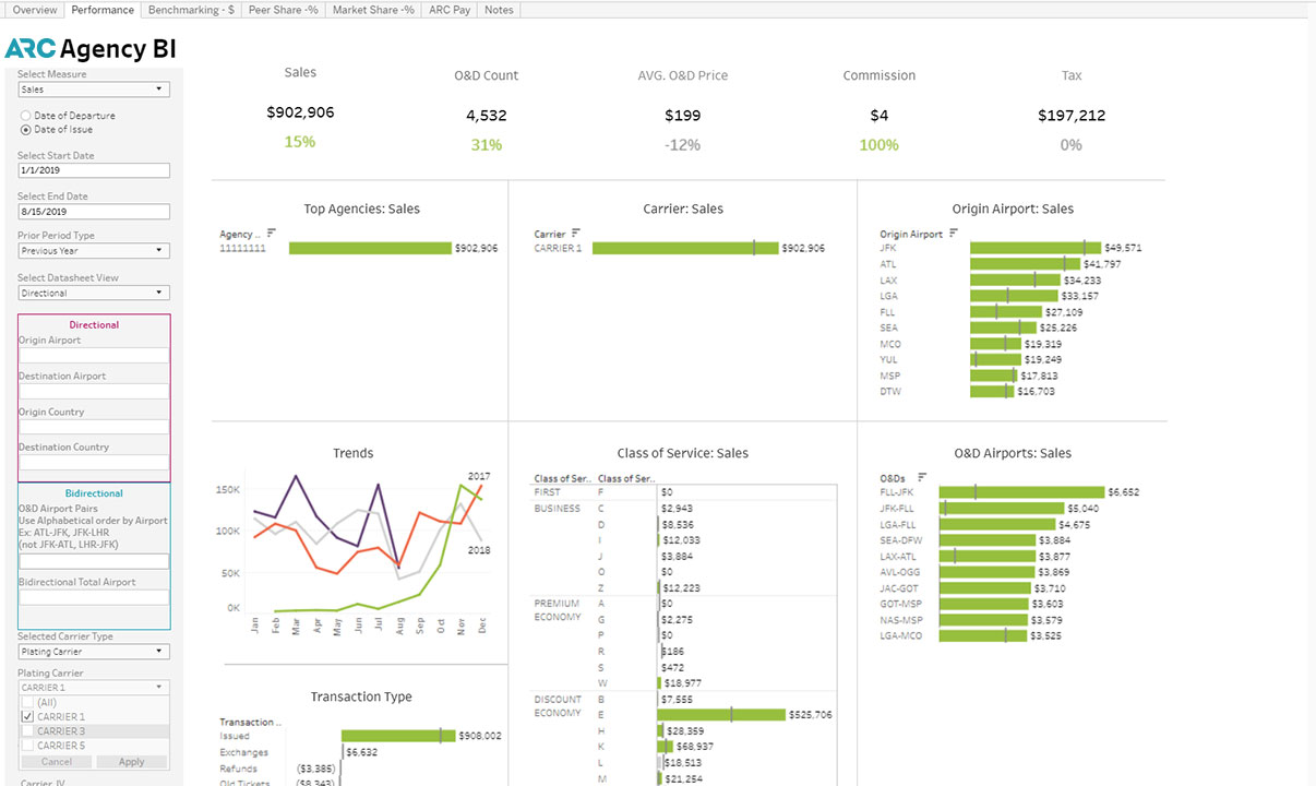 ARC Agency BI interface
