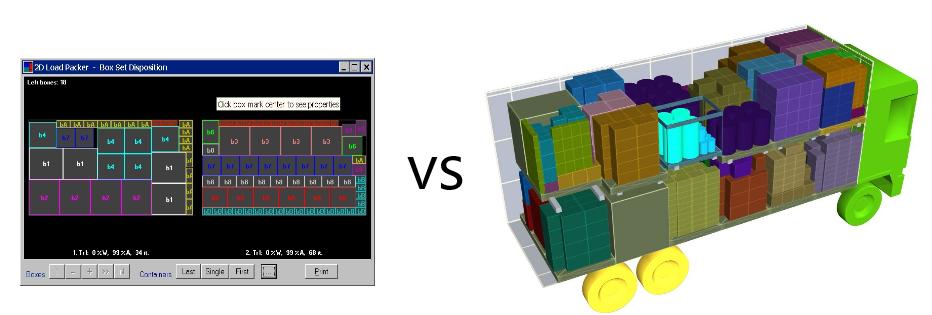 2D vs 3D load plans