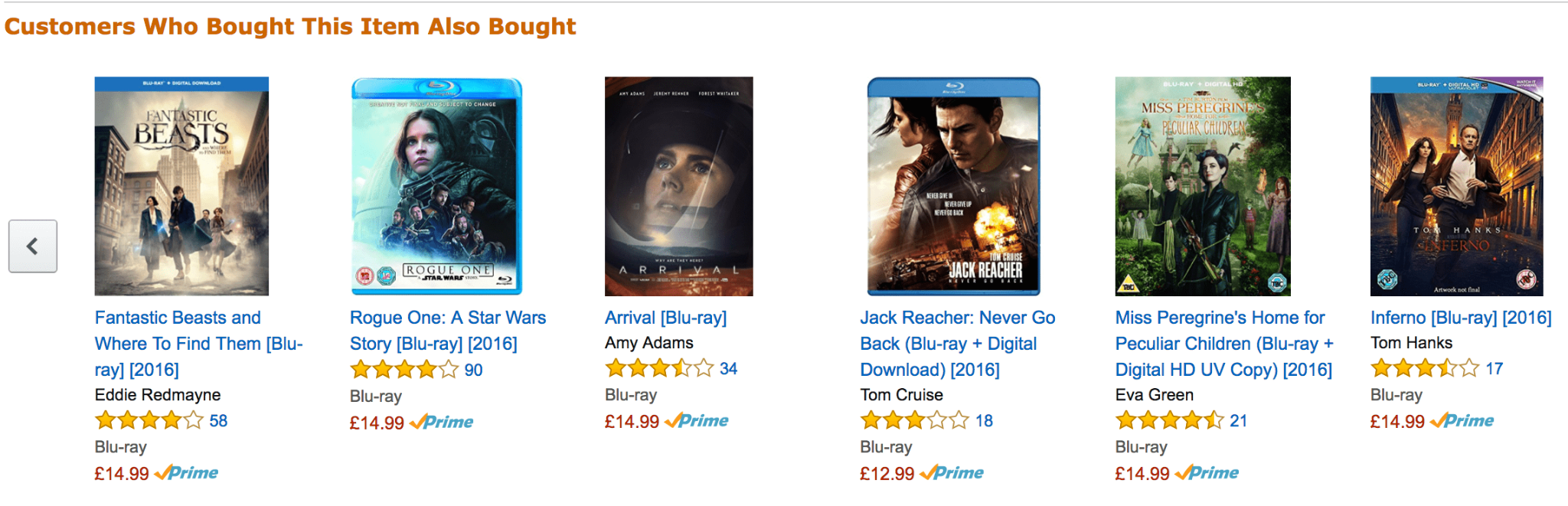 Amazon's personalized recommendations