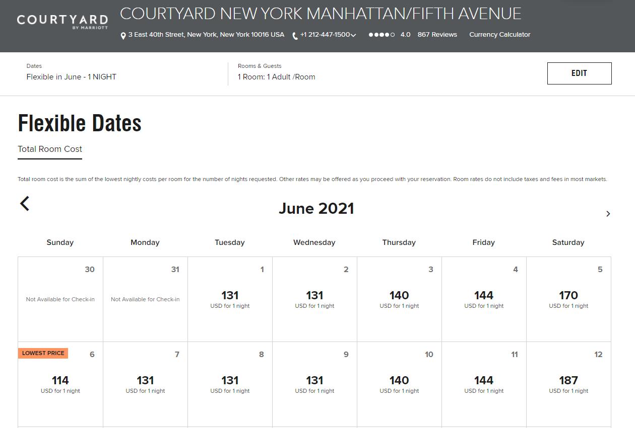Marriott Hotels' peak/off-peak pricing is dynamic