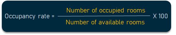 occupancy rate formula