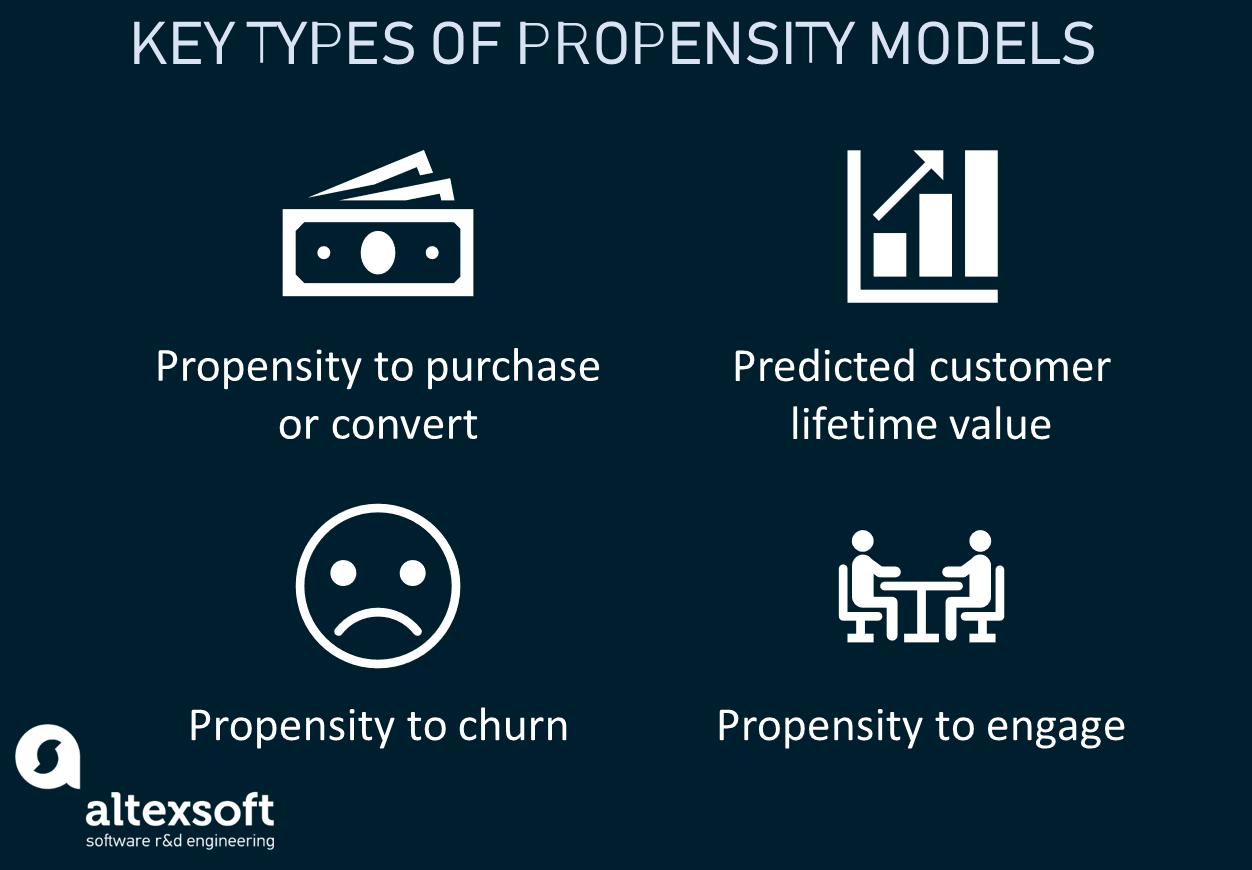 Key types of propensity models