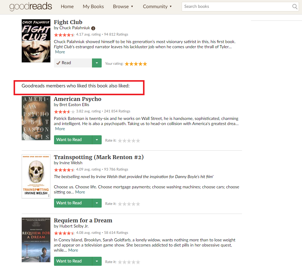 Goodreads leverages user-user collaborative filtering for making book recommendations