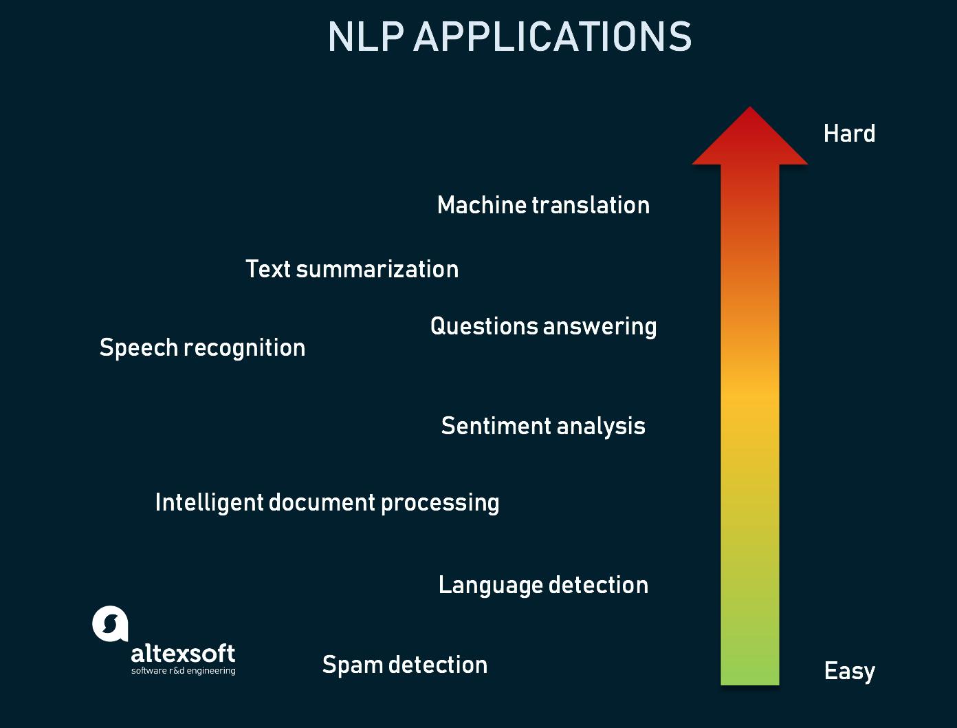 Low-level vs high-level NLP tasks