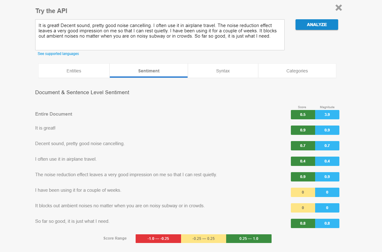 Sentiment analysis results by Google Cloud Natural Language API