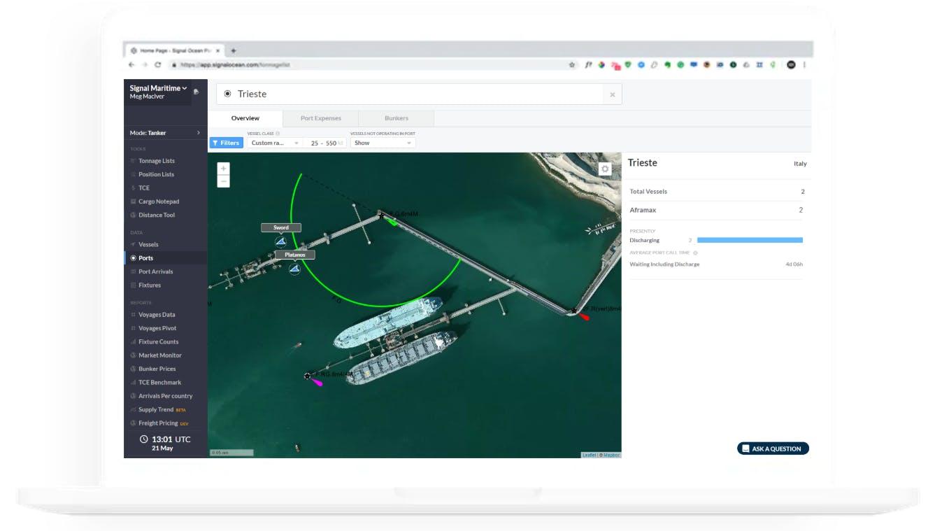 pic from satellite AIS (Signal Ocean platform)
