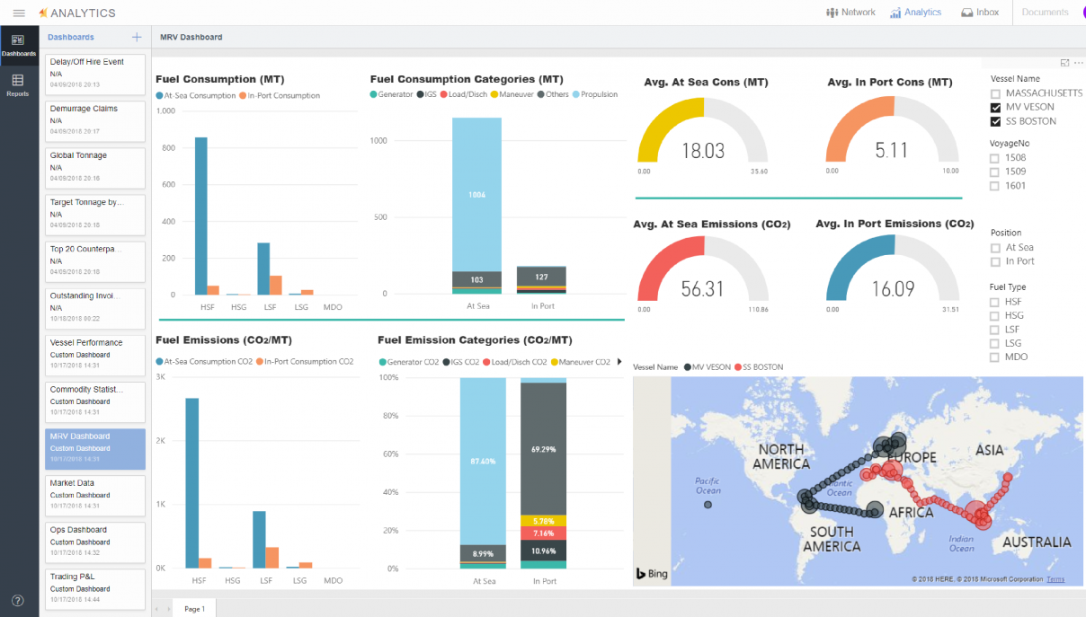 Reporting dashboard in the Veson IMOS Platform