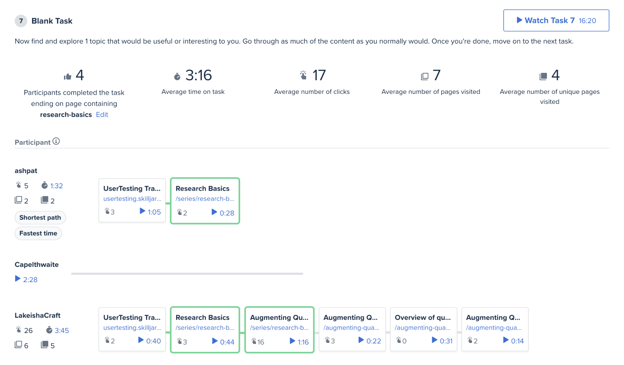 A dashboard with user flow metrics