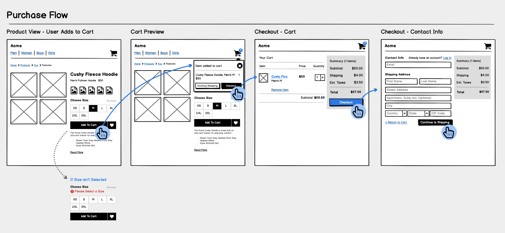 Using wireflows for user flow illustration