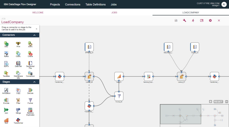 IBM DataStage Designer interface