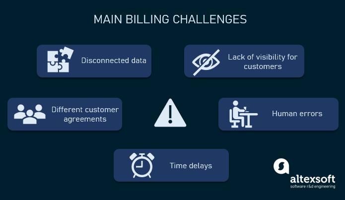 3PL billing challenges